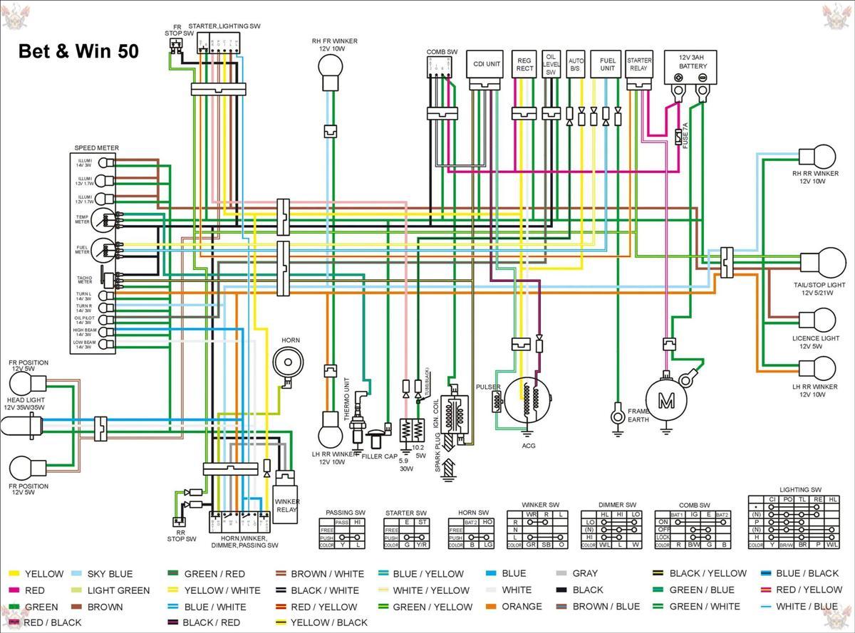 Tao Tao 50 Scooter Cdi Wiring Diagram - Technical Diagrams  Cc Scooter Battery Wiring Diagram on