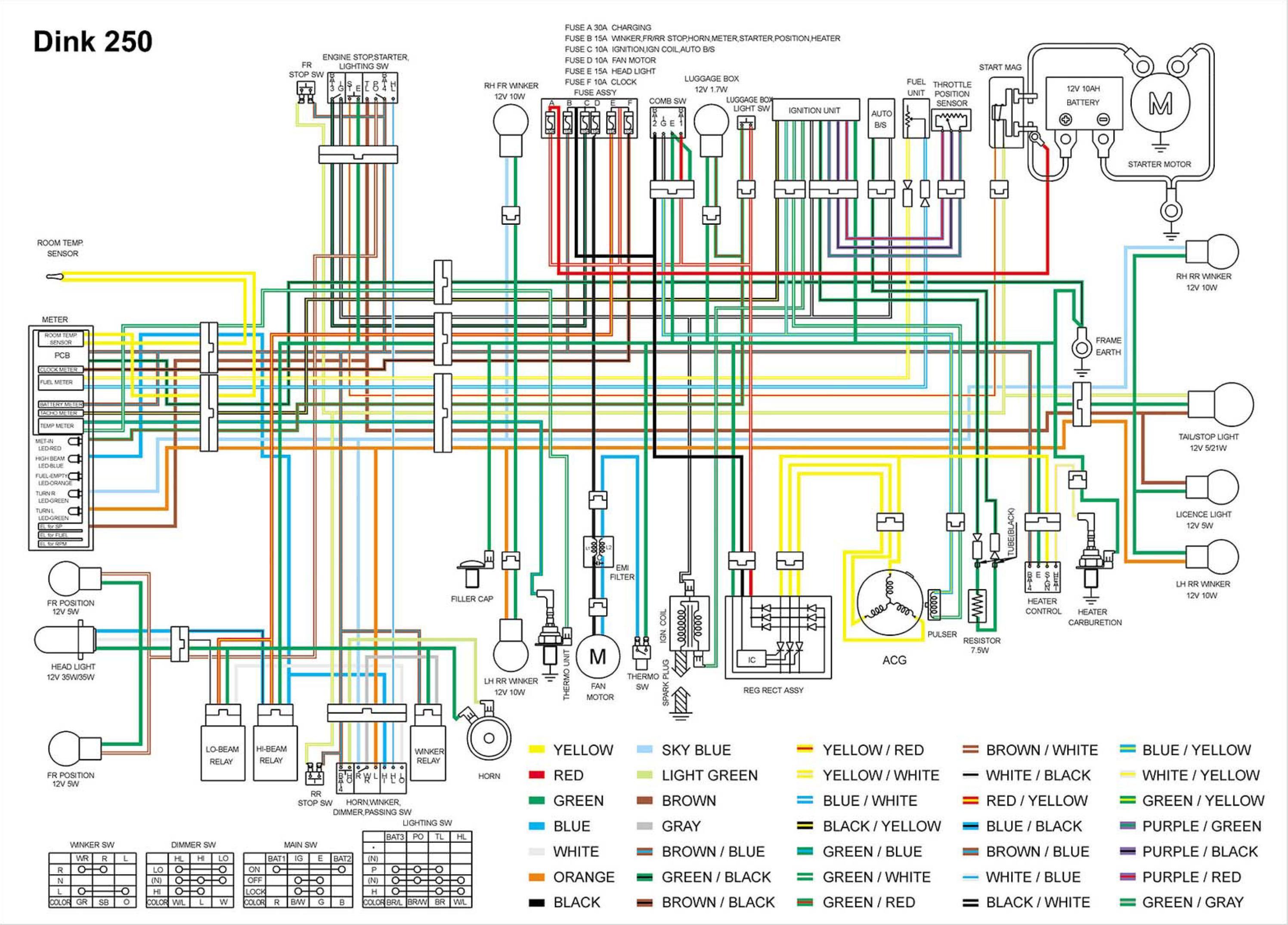 Fein Schaltplan Für 150cc Roller Bilder - Der Schaltplan - triangre.info