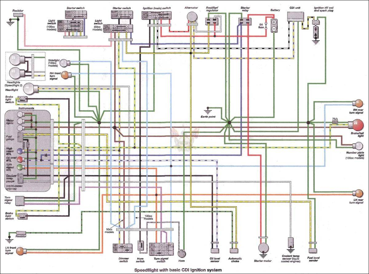 peugeot vivacity 100 wiring diagram wiring diagram u2022 rh msblog co Electric Scooter Wiring Diagrams Motor Scooter Wiring Diagrams