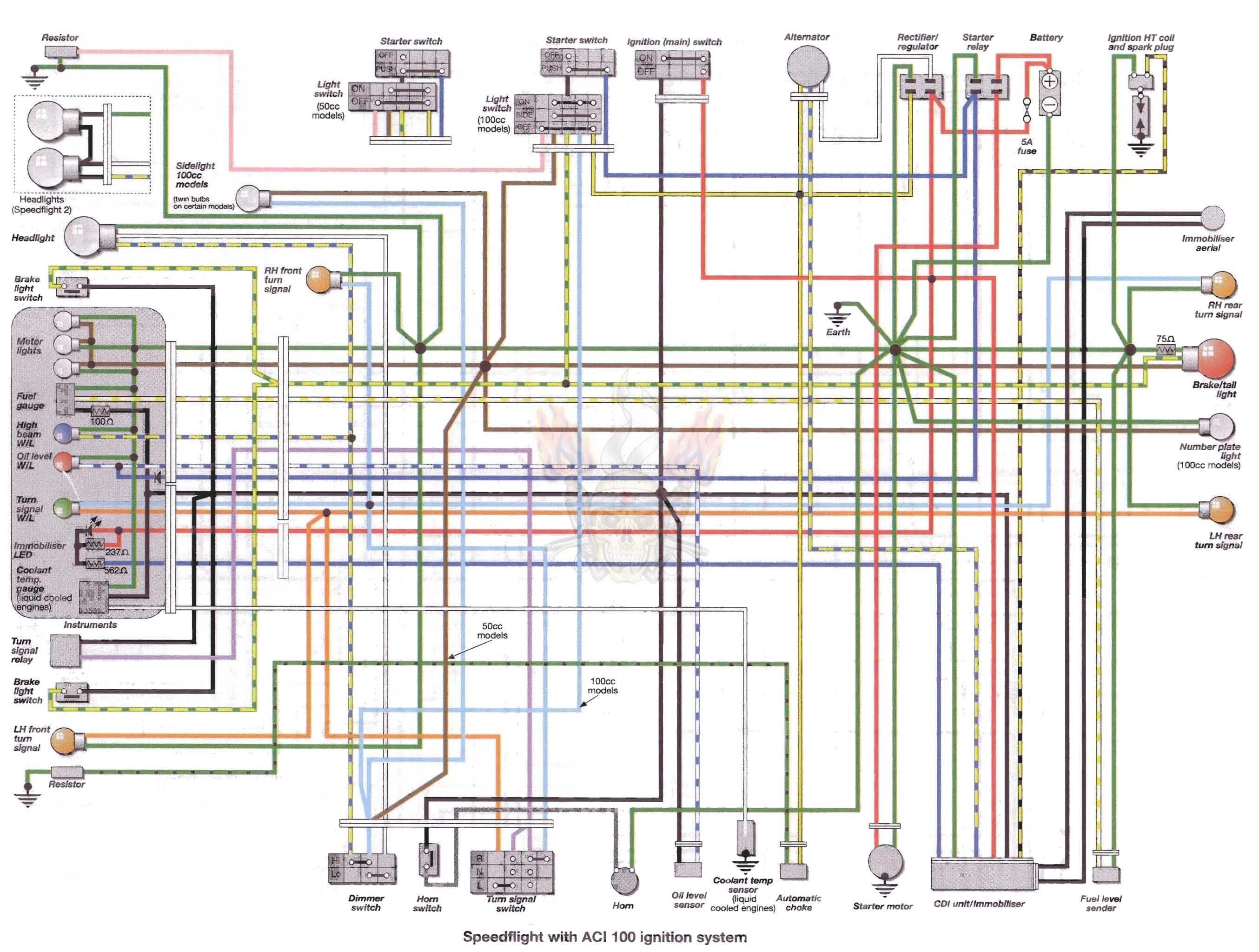 1979 Kawasaki Kz1000 Wiring Diagram F7 Ke100 Fancy Illustration Electrical System Block Honda 1976