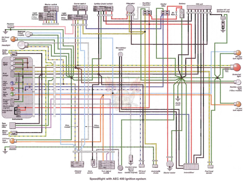 peugeot elystar wiring diagram schematics wiring diagrams u2022 rh seniorlivinguniversity co peugeot elystar 125 wiring diagram Light Switch Wiring Diagram