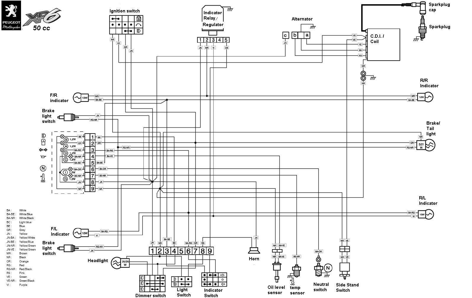 peugeot motorcycle manuals pdf wiring diagrams fault codes rh motorcycle manual com Tao Tao 50Cc Moped Wiring-Diagram 250Cc Scooter Wiring Diagram