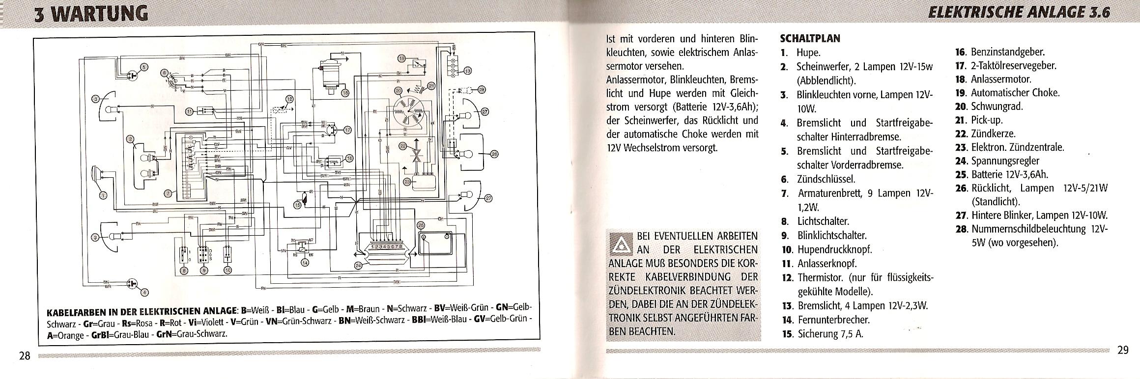 piaggio motorcycle manuals pdf wiring diagrams fault codes rh motorcycle manual com