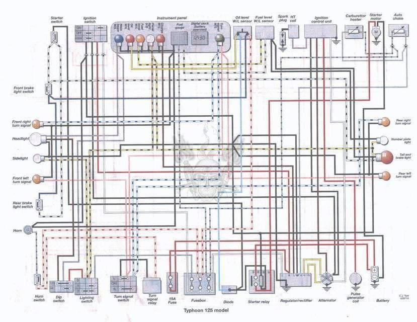 Piaggio Typhoon Wiring Diagram wiring diagrams image free gmailinet