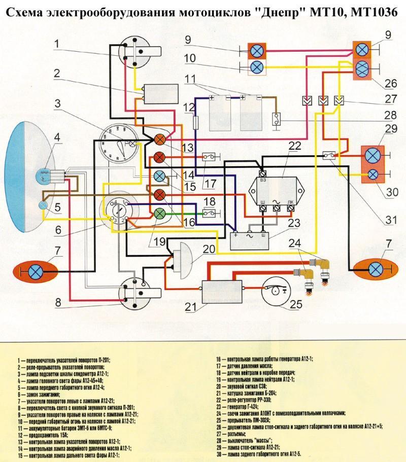 Dnepr Motorcycle Wiring Schematic | Wiring Diagram on ural engine diagram, ural parts, ural ignition diagram,