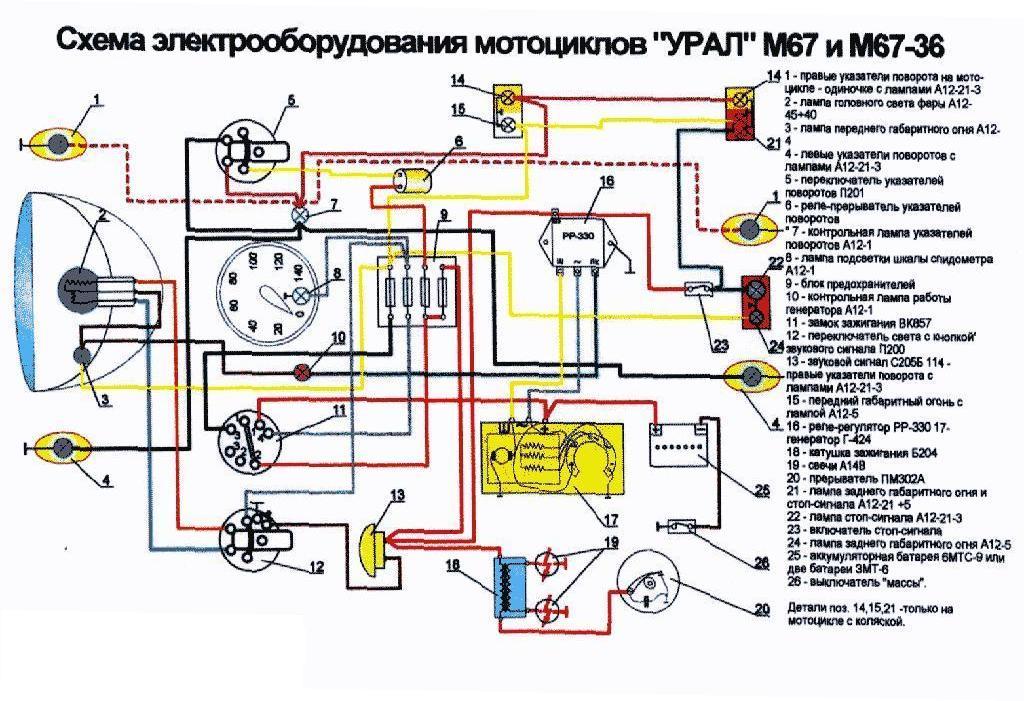 ural \u0026 dnepr motorcycles wiring diagrams soviet steeds Kymco Wiring-Diagram