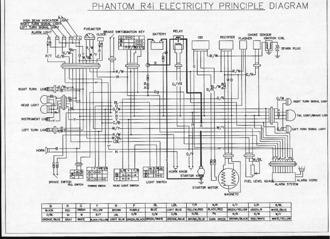 phantom wiring diagram electrical diagrams forum u2022 rh woollenkiwi co uk