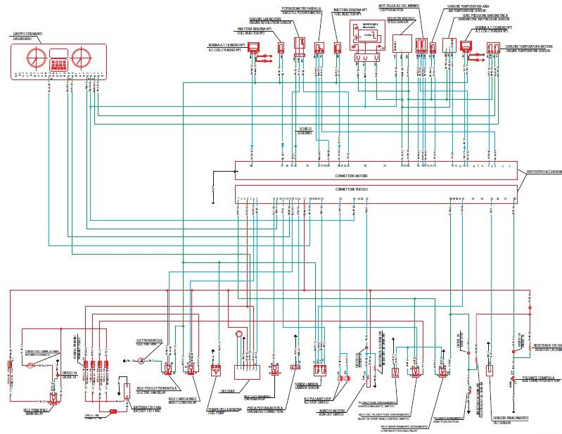 gilera motorcycle manuals pdf wiring diagrams fault codes rh motorcycle manual com Yamaha GP800 Engine WaveRunner GP800