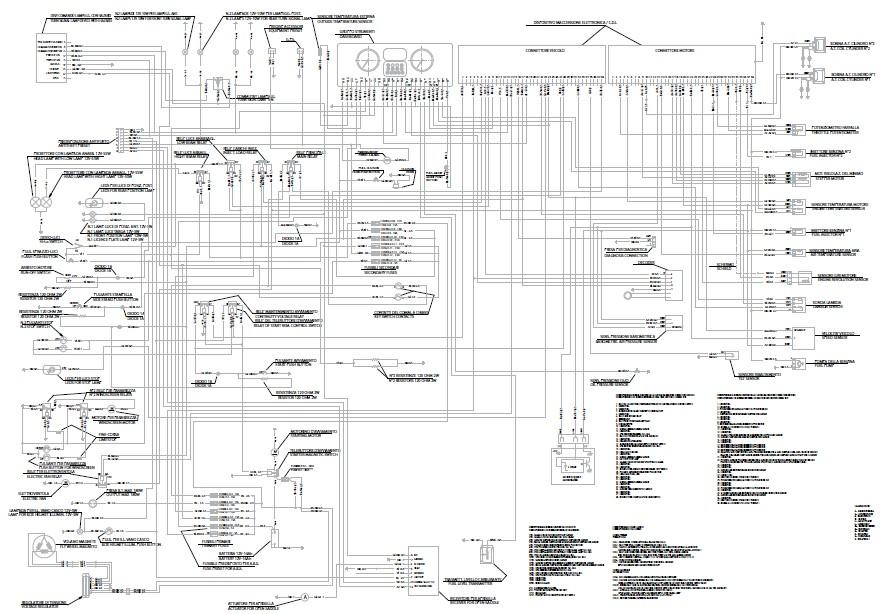 Gilera Motorcycle Manuals PDF Wiring Diagrams Fault Codes