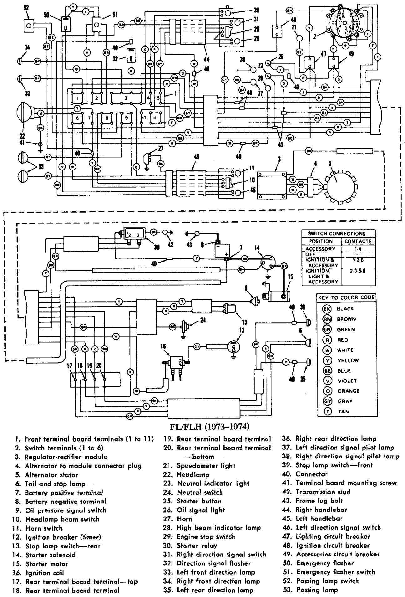 1974 Harley Davidson Golf Cart Wiring Diagram - Schematics ... on