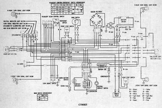 complete electrical wiring diagram of honda ct90?t=1484995664 diagrams 1024753 ct90 wiring diagram 19701974 k2k5 early k6 1971 honda ct90 wiring diagram at gsmx.co