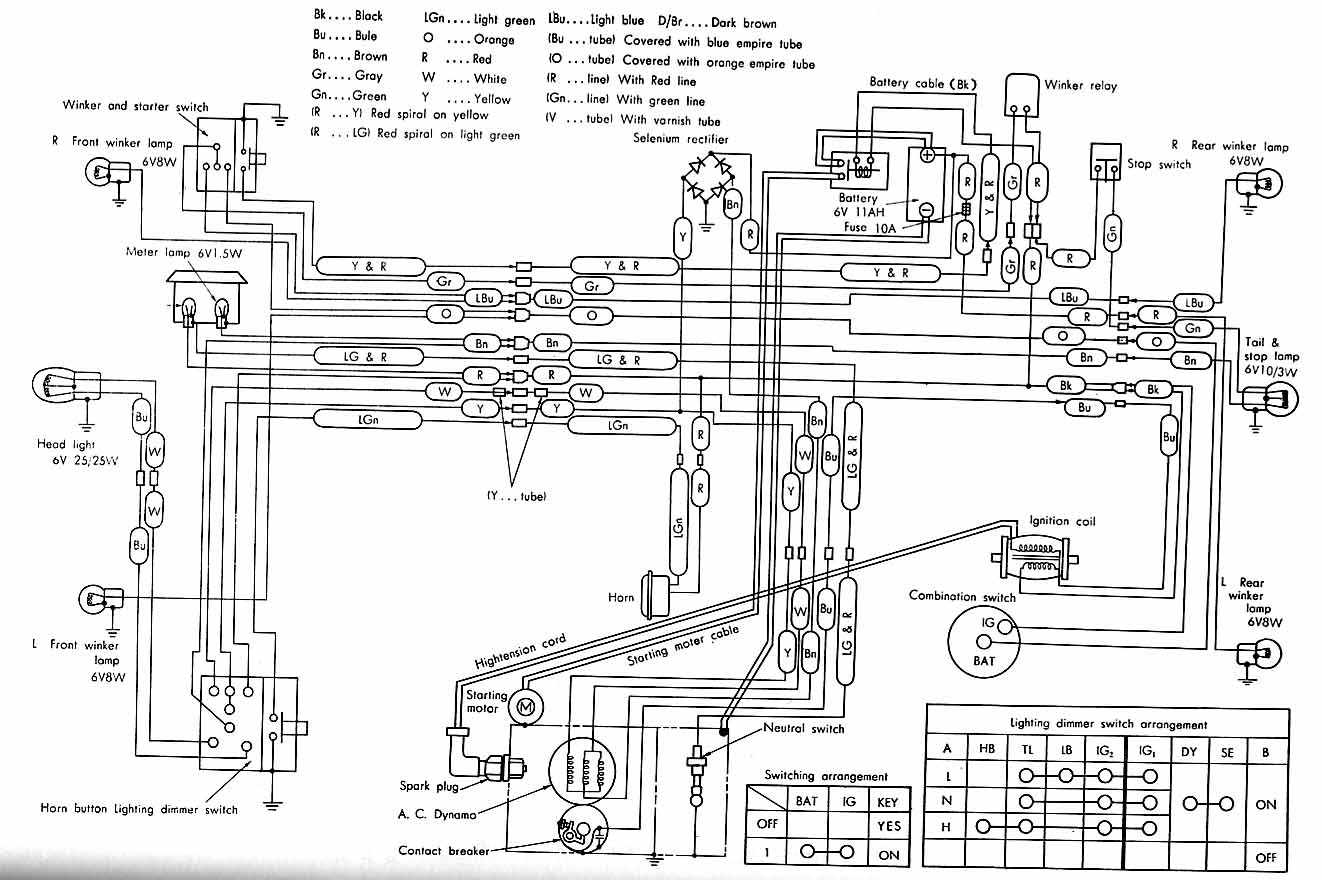 Wiring Diagram Honda Scooter : Honda c wiring diagram images