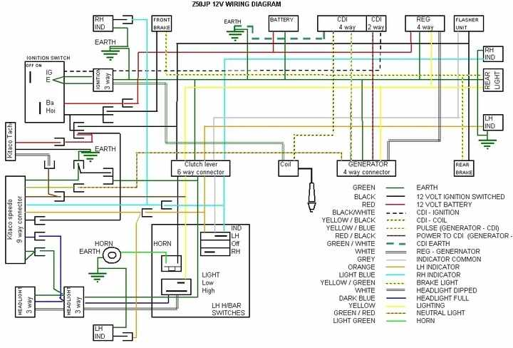 honda motorcycle manuals pdf wiring diagrams fault codes rh motorcycle manual com wiring diagram honda cb 600 hornet 2007 Honda Shadow Electrical Diagram
