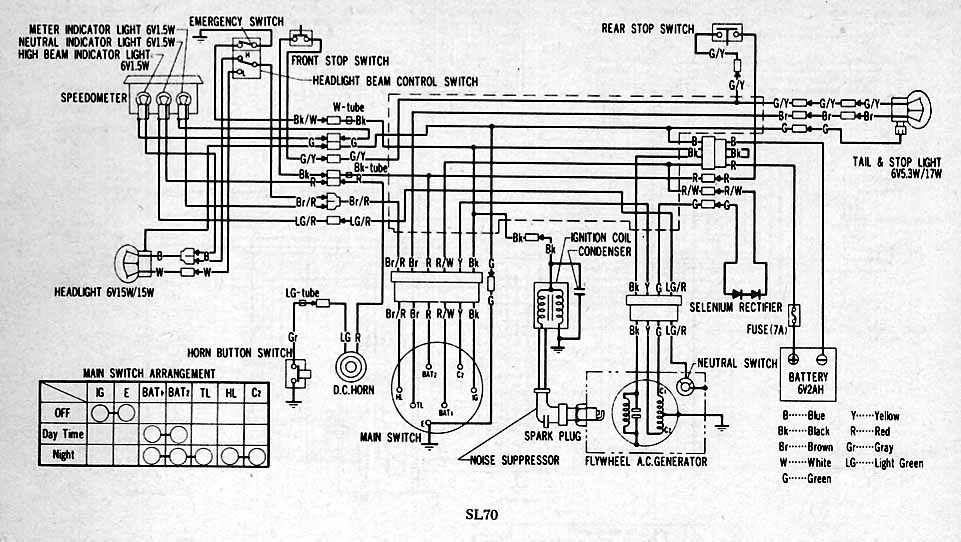 1973 honda cb100 wiring diagram 1973 honda cb125 wiring