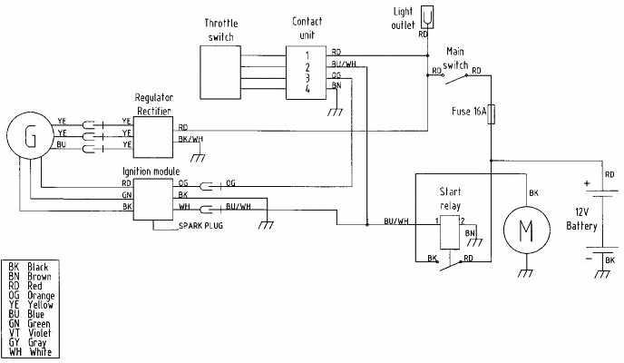 husaberg motorcycle manuals pdf wiring diagrams fault codes rh motorcycle manual com Mobile Home Wiring Diagram Yamaha Wiring Diagram