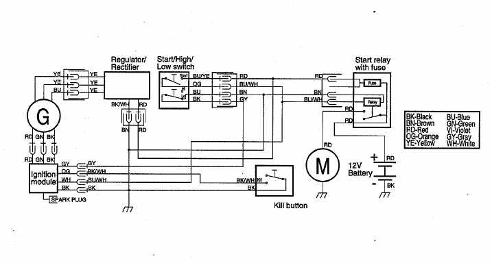 electrical wiring diagram of 2000 husaberg desert models wiring rh autonomia co