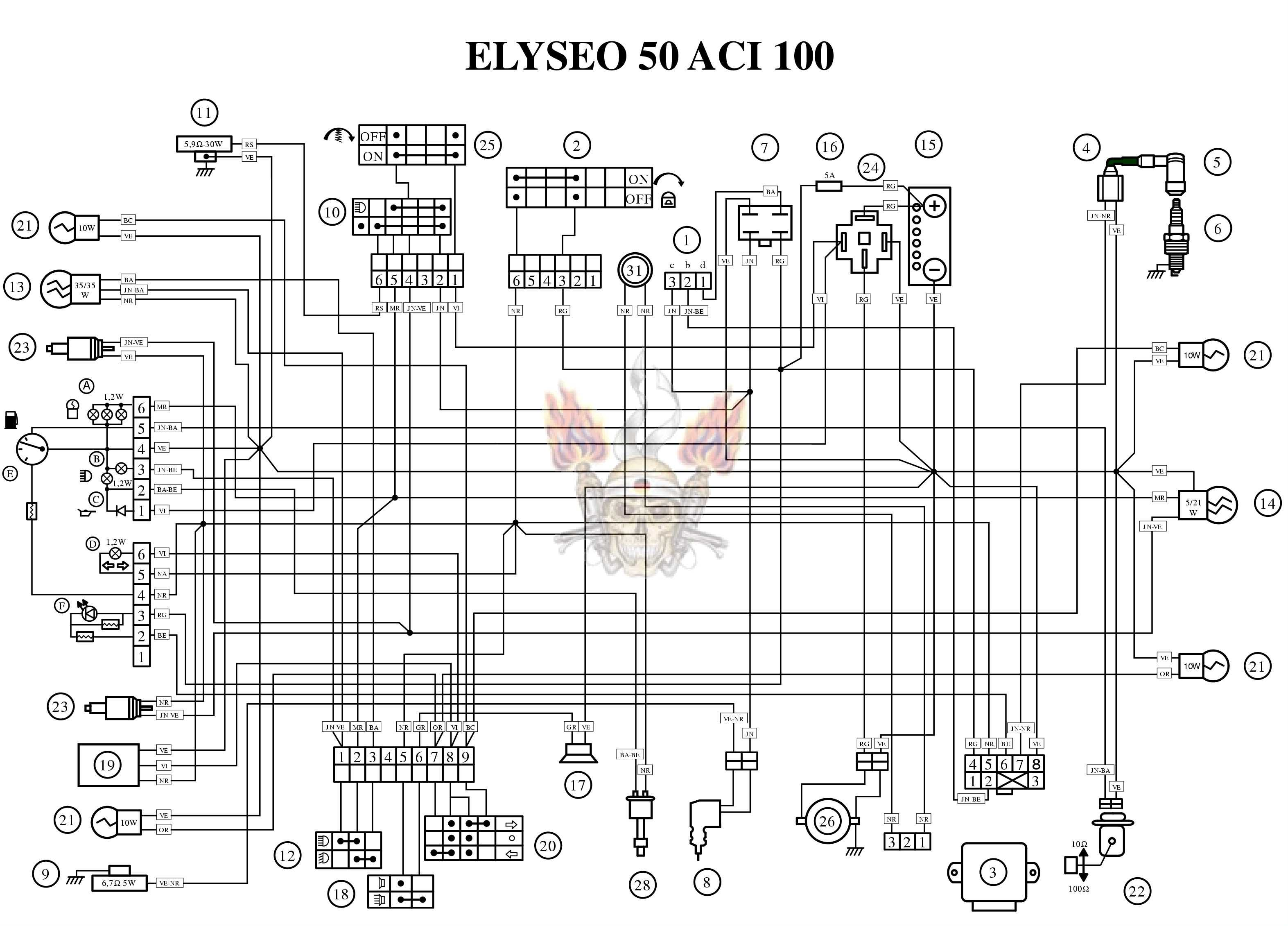 Wiring Diagram Peugeot ELYSEO 50 ACI 100 peugeot 307 wiring diagram efcaviation com peugeot 307 towbar wiring diagram at alyssarenee.co