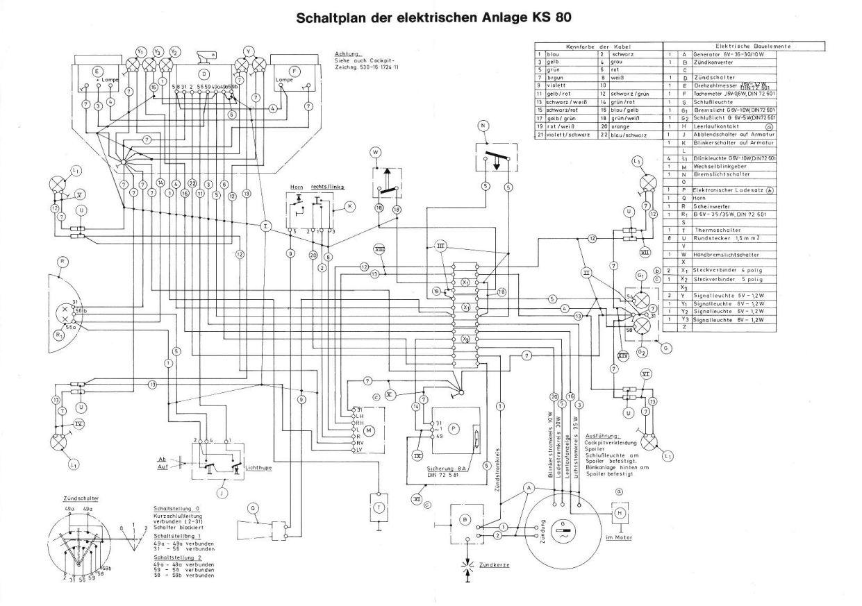 zundapp motorcycle manuals pdf wiring diagrams fault codes rh motorcycle manual com Zundapp Motorcycles Zundapp Motorcycles History