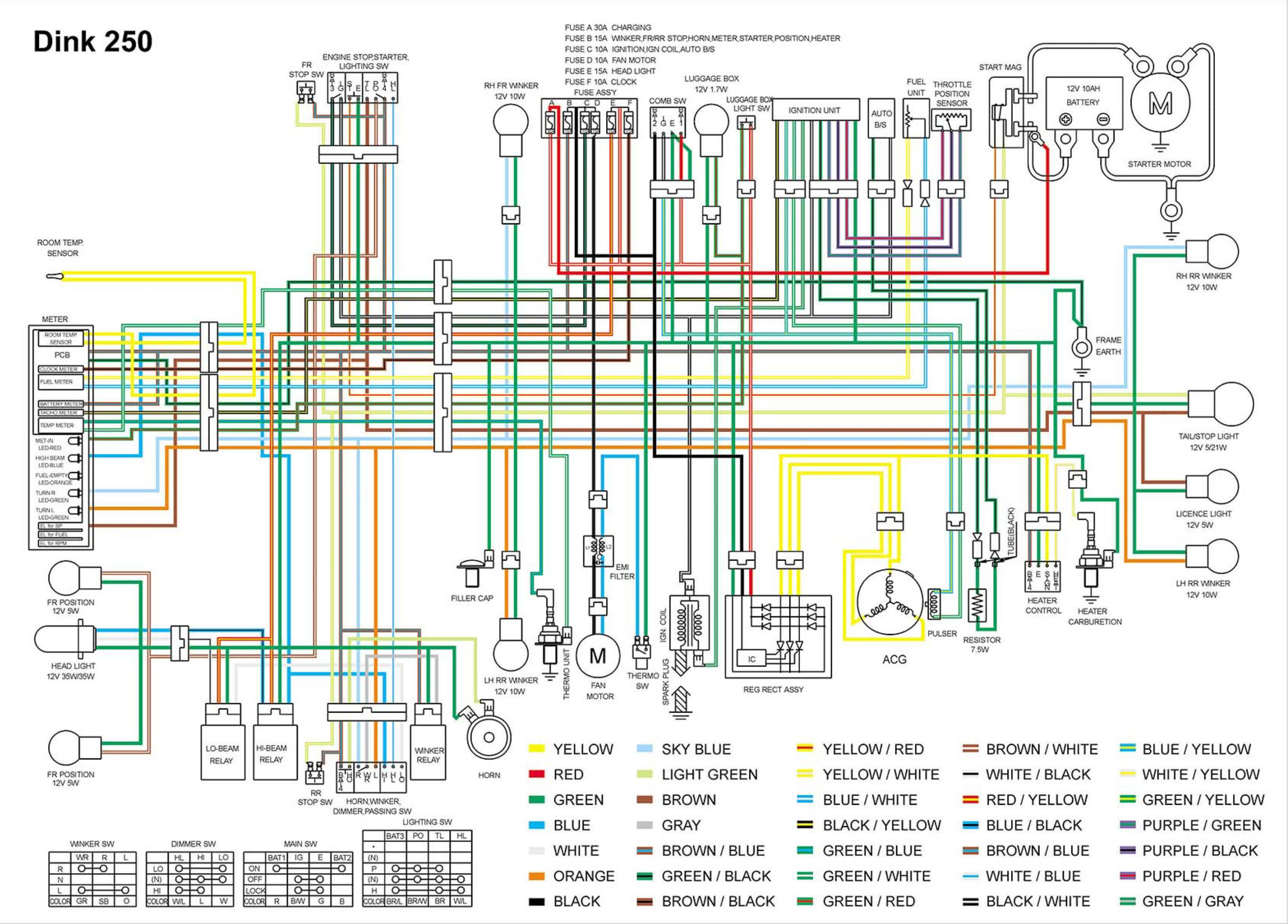 Kymco Wiring Diagram EWD Motorcycle Manuals PDF - Adly scooter wiring diagram