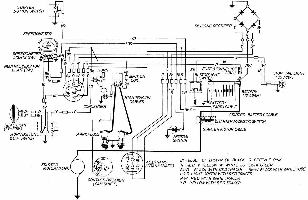 Motorcycle Simple Wiring Diagram from www.motorcycle-manual.com