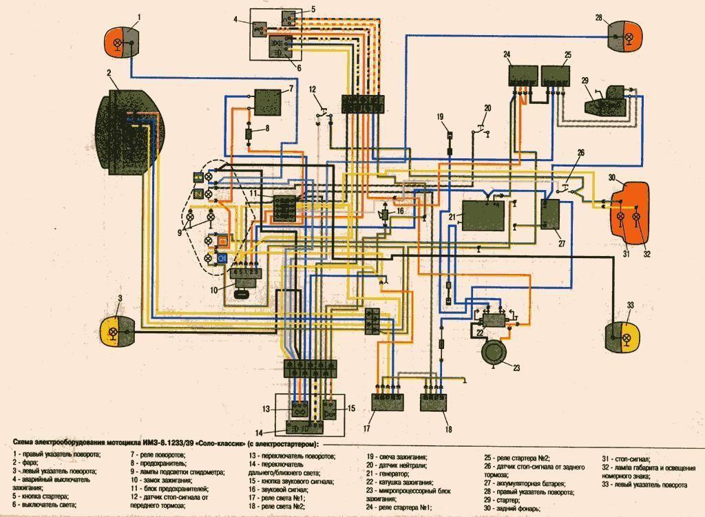 g6 gtp blower wiring diagrams ural - motorcycle manuals pdf, wiring diagrams & fault codes