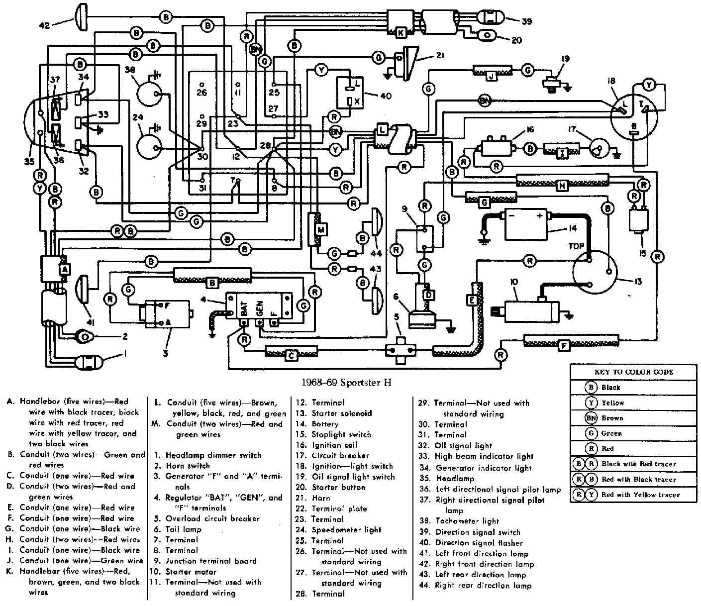 Harley Davidson - Motorcycles Manual PDF, Wiring Diagram ... on