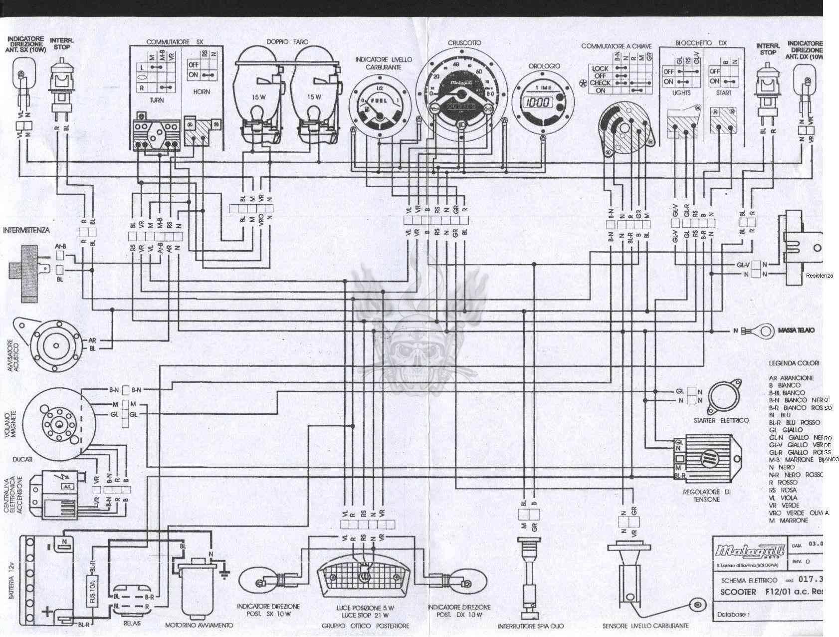 malaguti motorcycle manuals pdf wiring diagrams