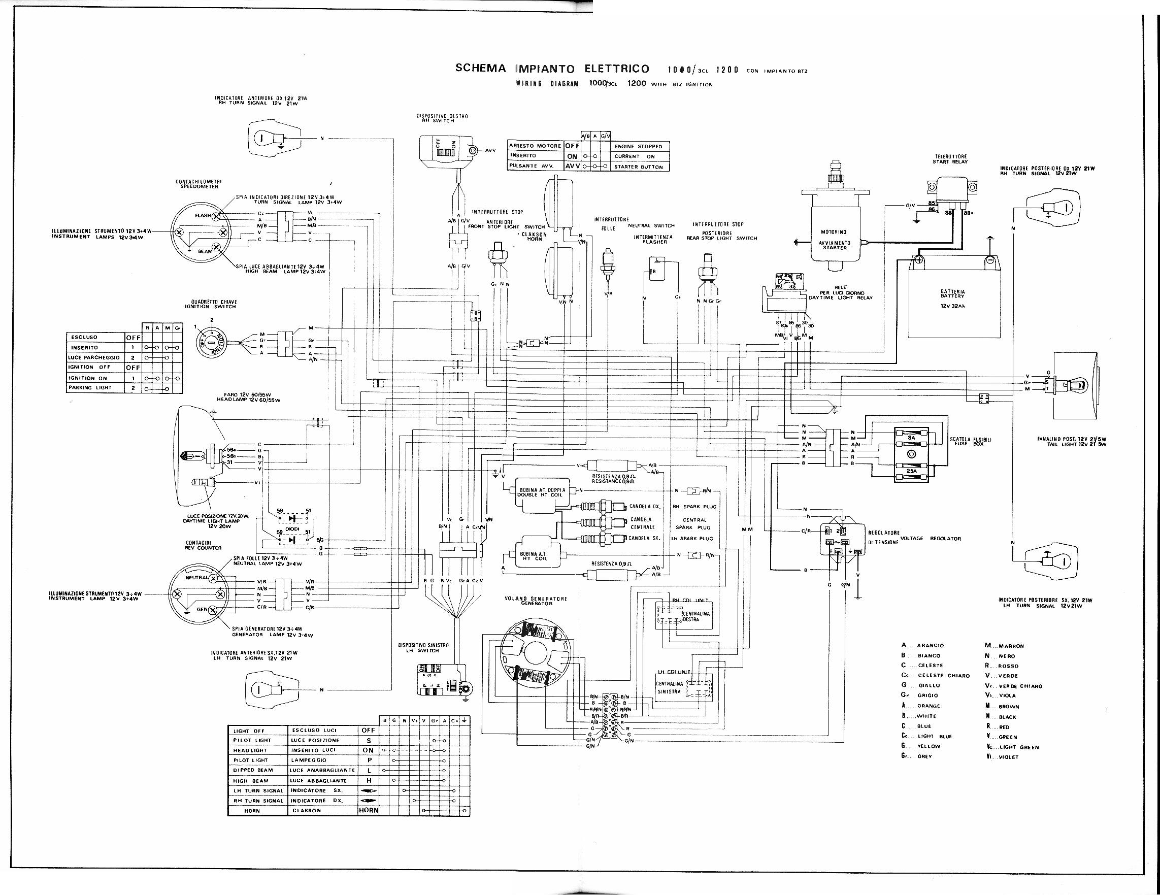 Laverda Motorcycle Manuals Pdf Wiring Diagrams Fault Codes Electrical Triumph Tiger Explorer Download 1000 1200 Diagram