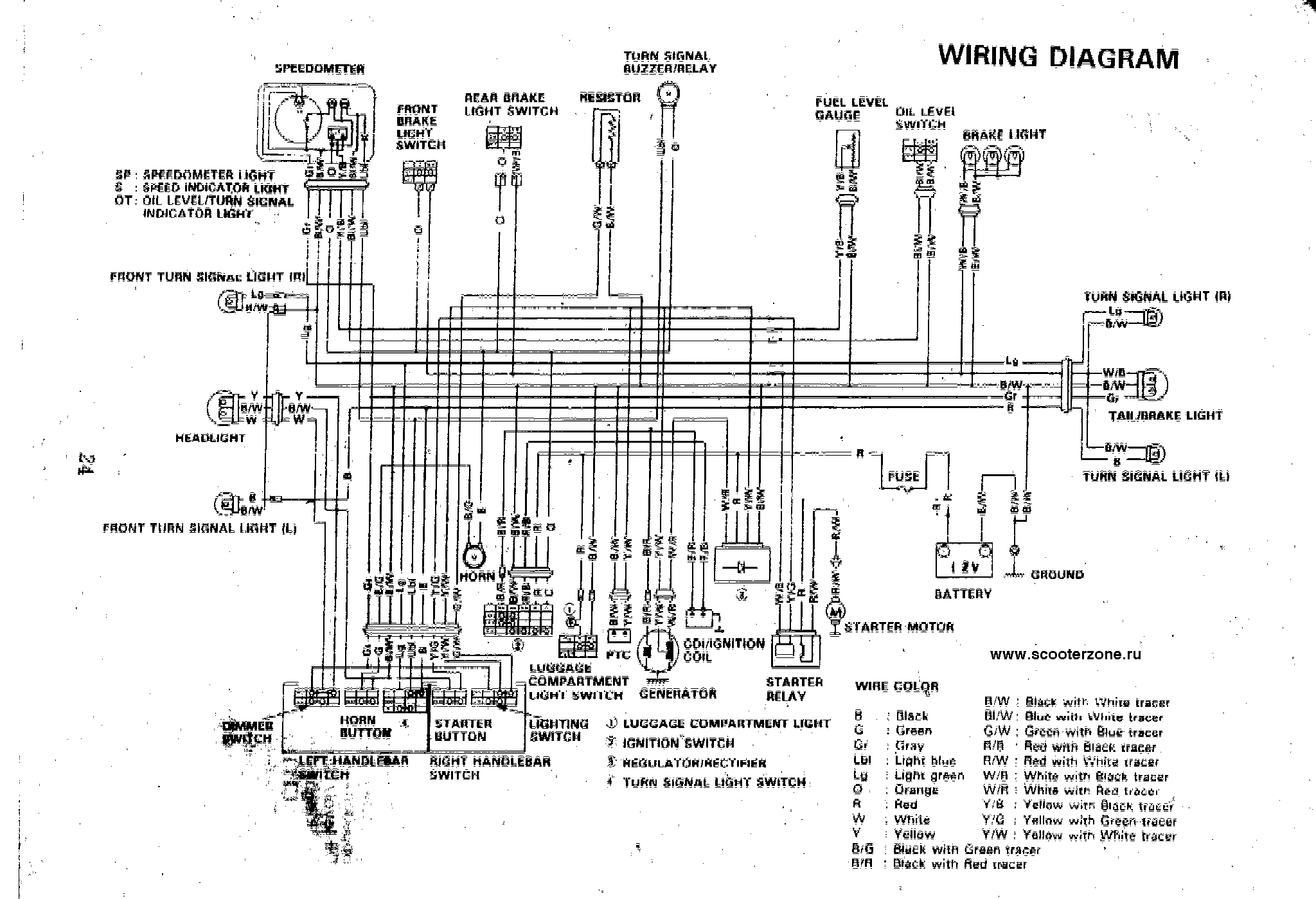 suzuki - motorcycles manual pdf, wiring diagram & fault codes  motorcycle manuals news