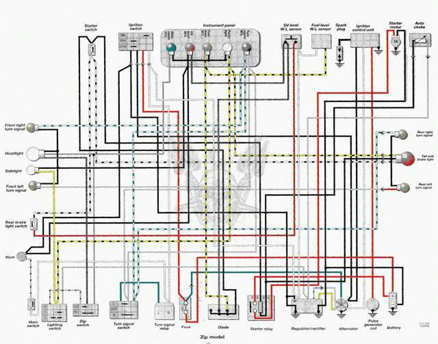 PIAGGIO - Motorcycles Manual PDF, Wiring Diagram & Fault CodesMotorcycle Manuals News