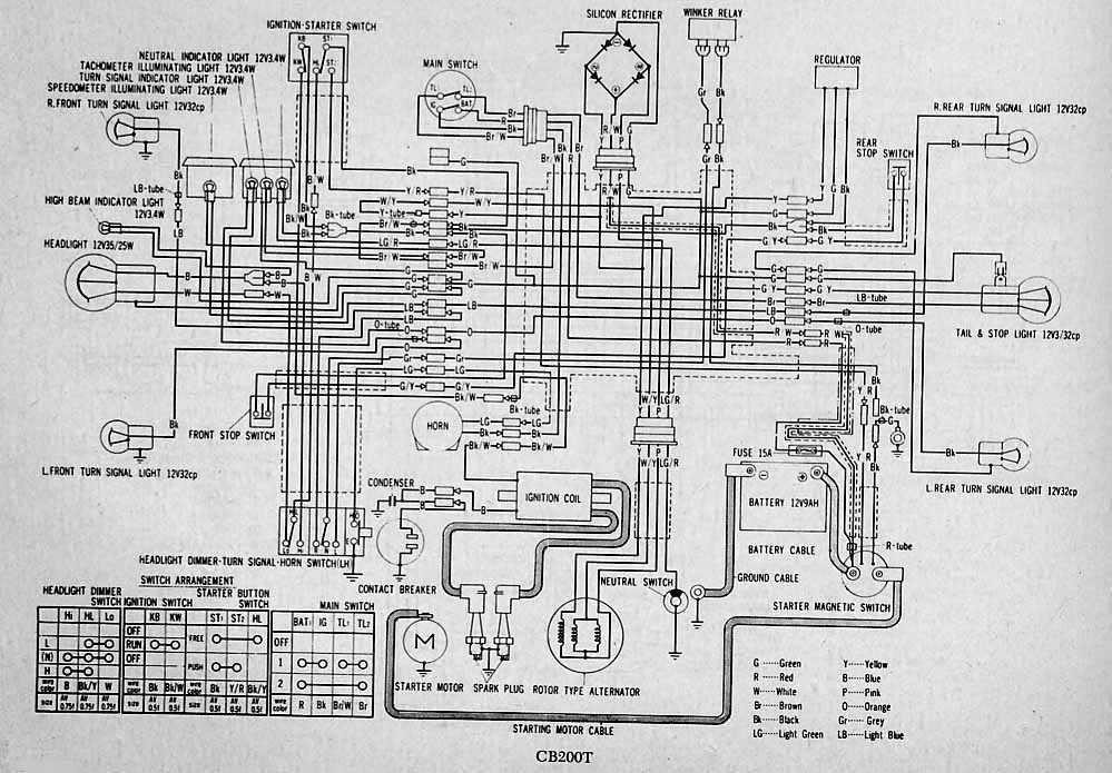 Honda Motorcycles Manual Pdf Wiring, Honda Motorcycle Wiring Diagram