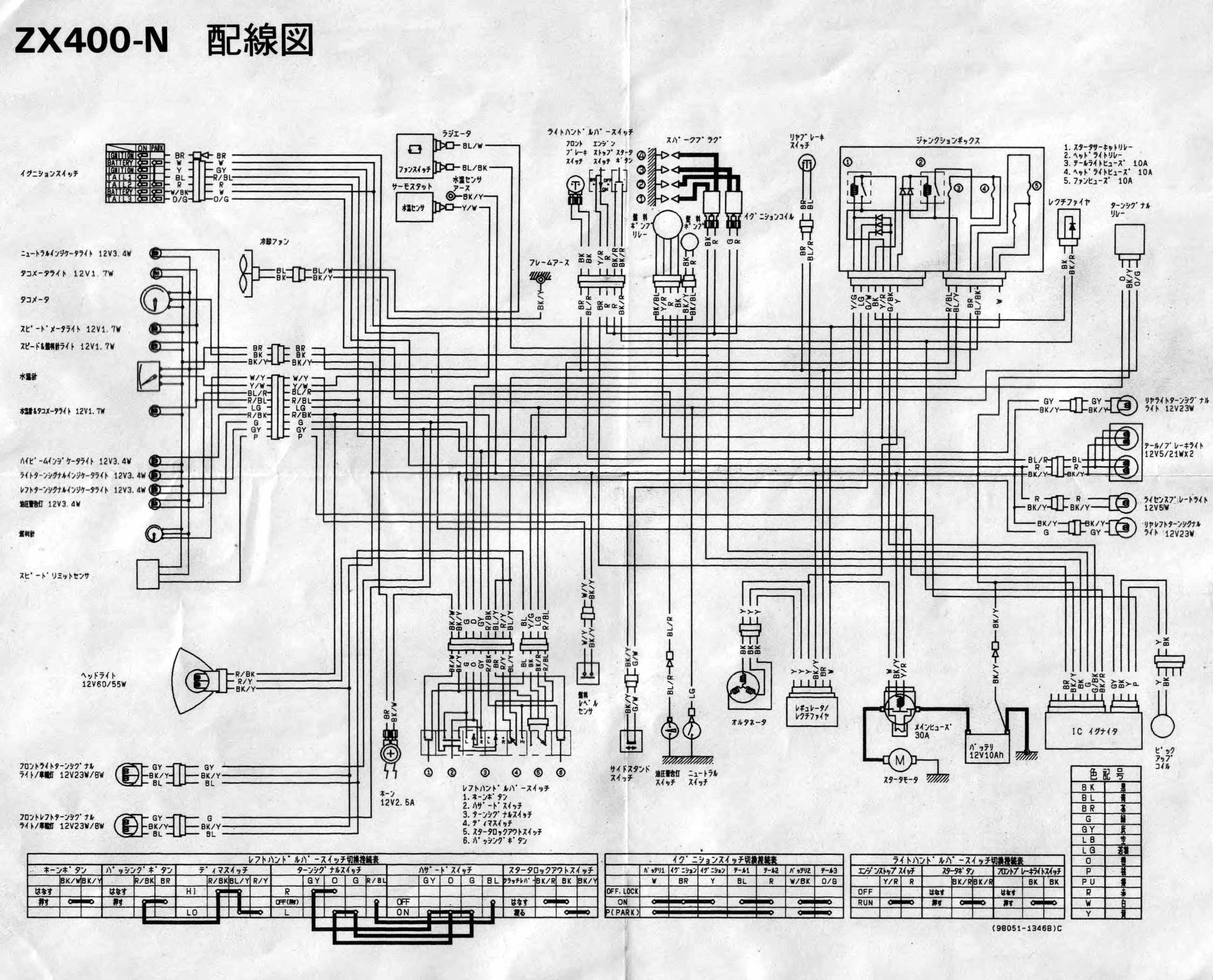 KAWASAKI - Motorcycles Manual PDF, Wiring Diagram & Fault Codes   Speedo Wiring Diagram 2006 Zzr600      MOTORCYCLE Manuals PDF & Wiring Diagrams