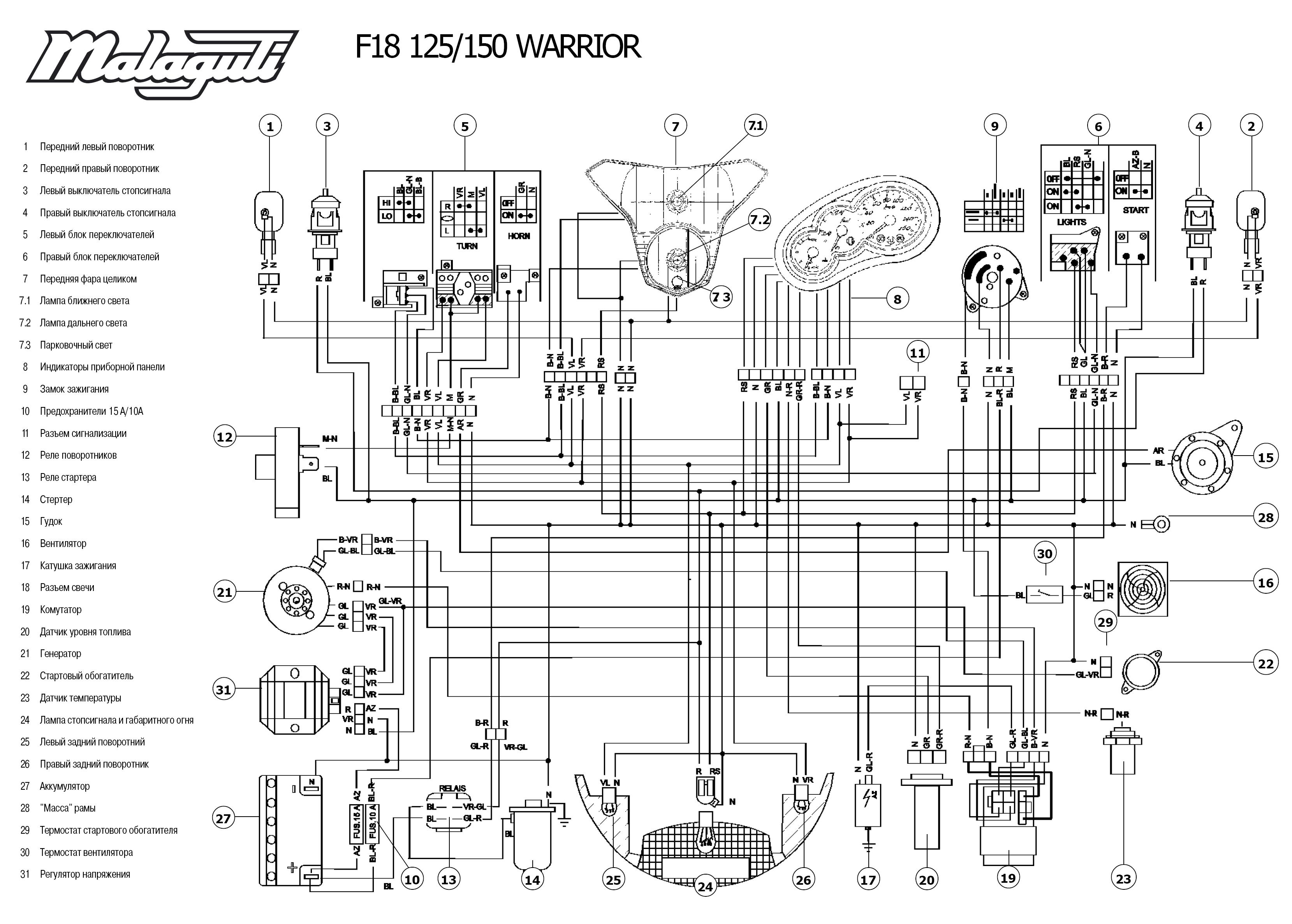 MALAGUTI   Motorcycles Manual PDF, Wiring Diagram & Fault Codes