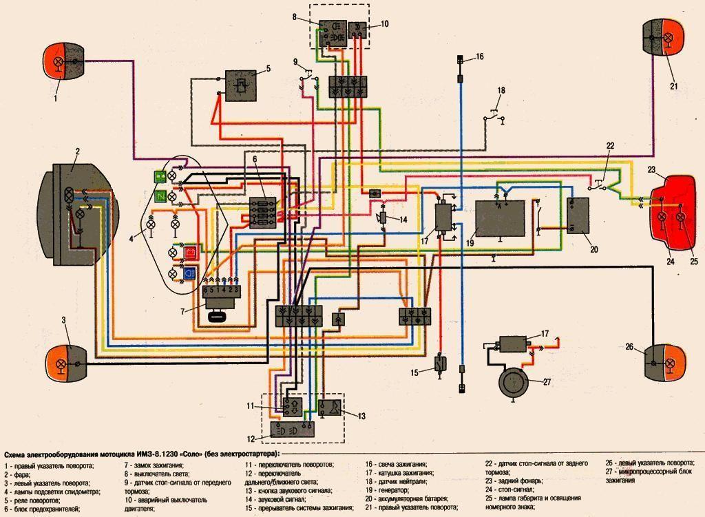 Ural Motorcycles Manual Pdf Wiring, Basic Motorcycle Wiring Diagram Pdf