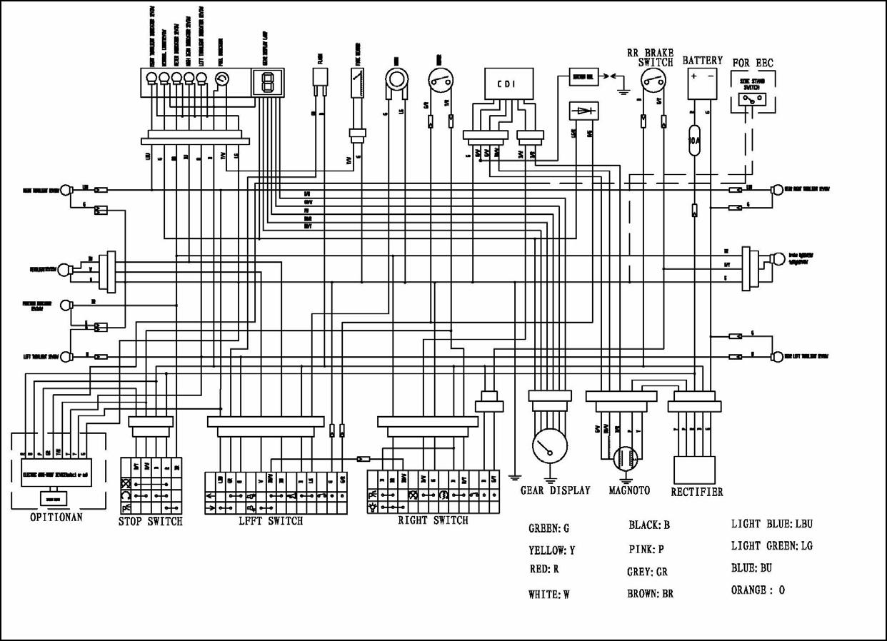YAMASAKI   Motorcycles Manual PDF, Wiring Diagram & Fault Codes